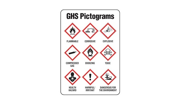 GHS HazCom pictograms. The symbols are used to identify workplace dangers.