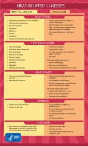 Infographic: Heat-Related Illnesses. A downloadable PDF showing how to recognize heat stroke, heat exhaustion, heat cramps, sunburn, and heat rash. It also gives first aid advice when workers start showing symptoms.